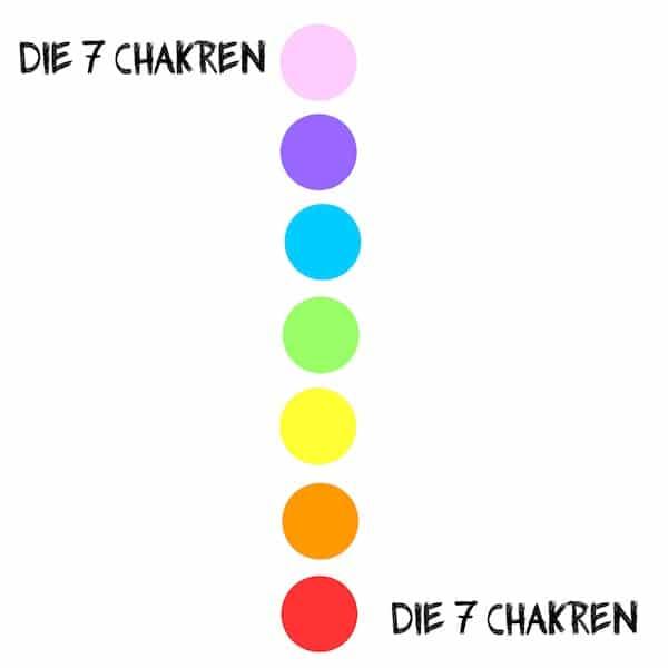 Pin Was Ist Chakra Was Bedeuten Die 7 Chakras Kindle ...