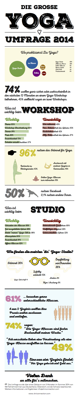 yoga_umfrage